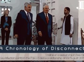 Chronology of US-Pakistan Disconnects